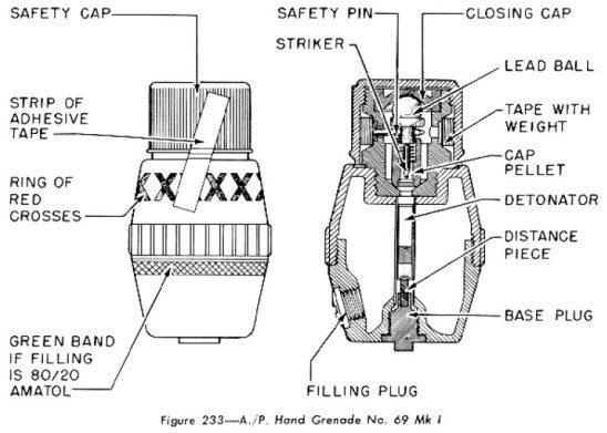 grenade_diagram
