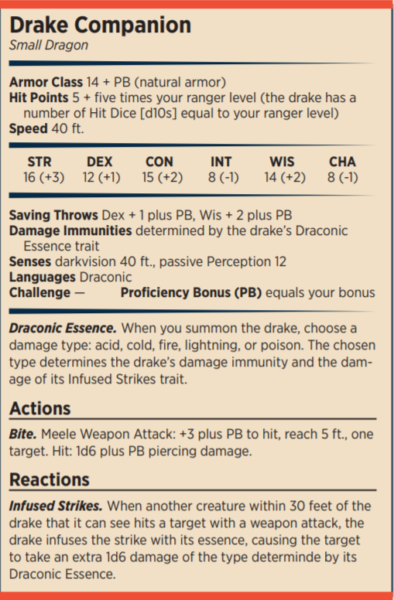 Stats for the Drake Companion.